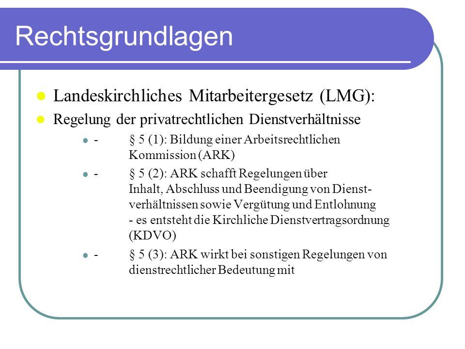 Rechtsgrundlagen Landeskirchliches Mitarbeitergesetz (LMG):