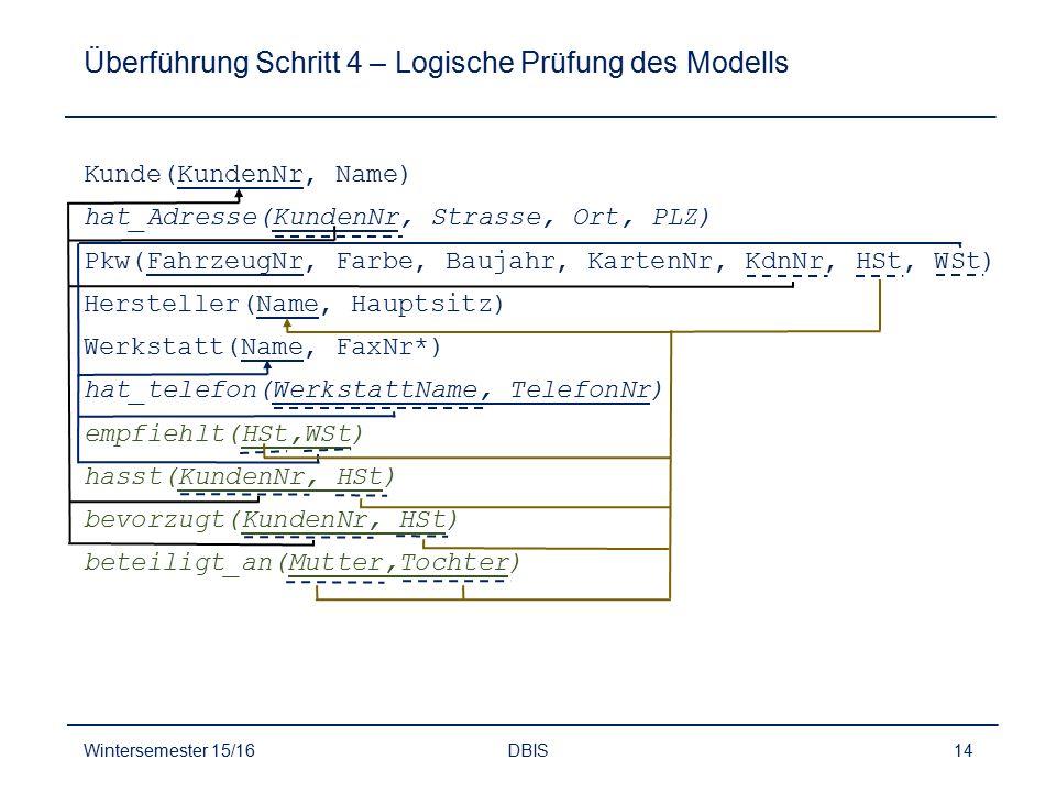 Überführung Schritt 4 – Logische Prüfung des Modells