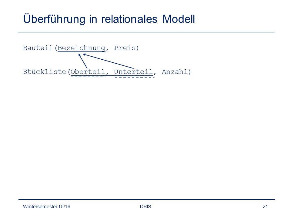 Überführung in relationales Modell