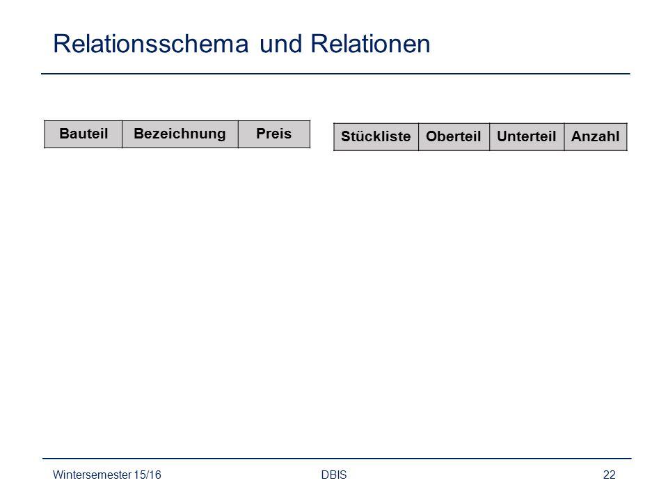 Relationsschema und Relationen
