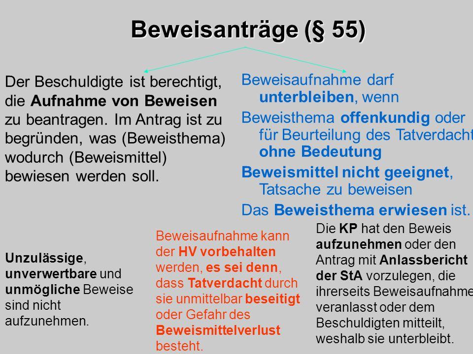 Beweisanträge (§ 55)
