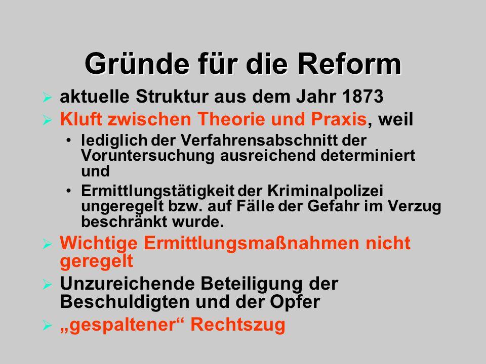 Gründe für die Reform aktuelle Struktur aus dem Jahr 1873