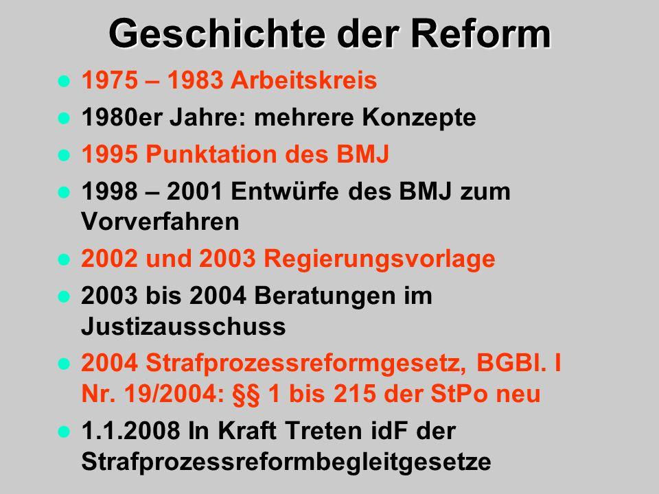 Geschichte der Reform 1975 – 1983 Arbeitskreis