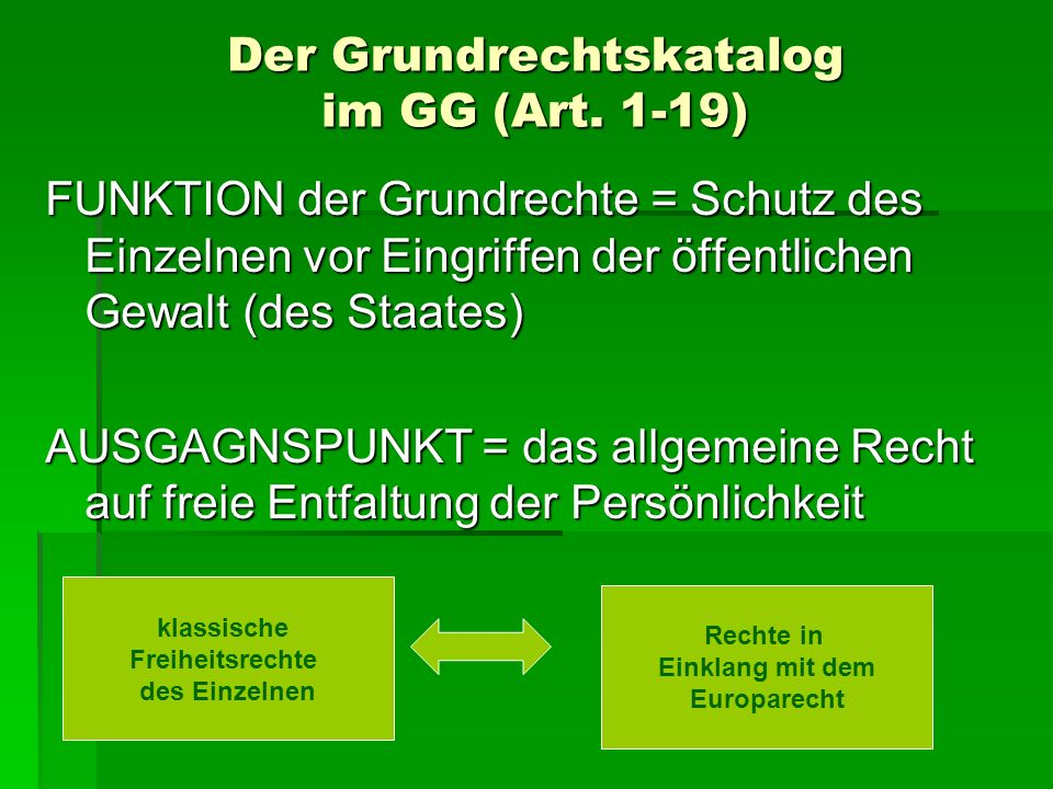 Der Grundrechtskatalog im GG (Art. 1-19)