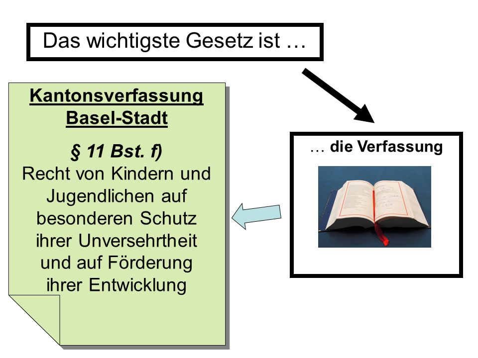 Kantonsverfassung Basel-Stadt