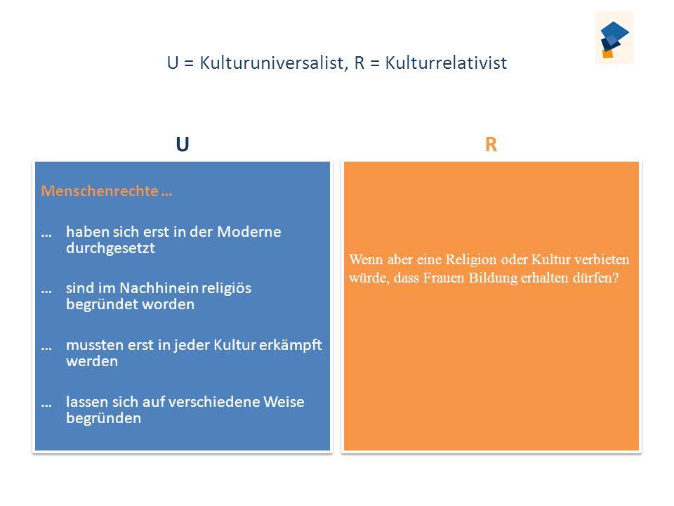 U = Kulturuniversalist, R = Kulturrelativist