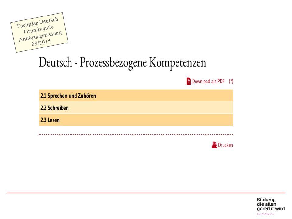 Fachplan Deutsch Grundschule