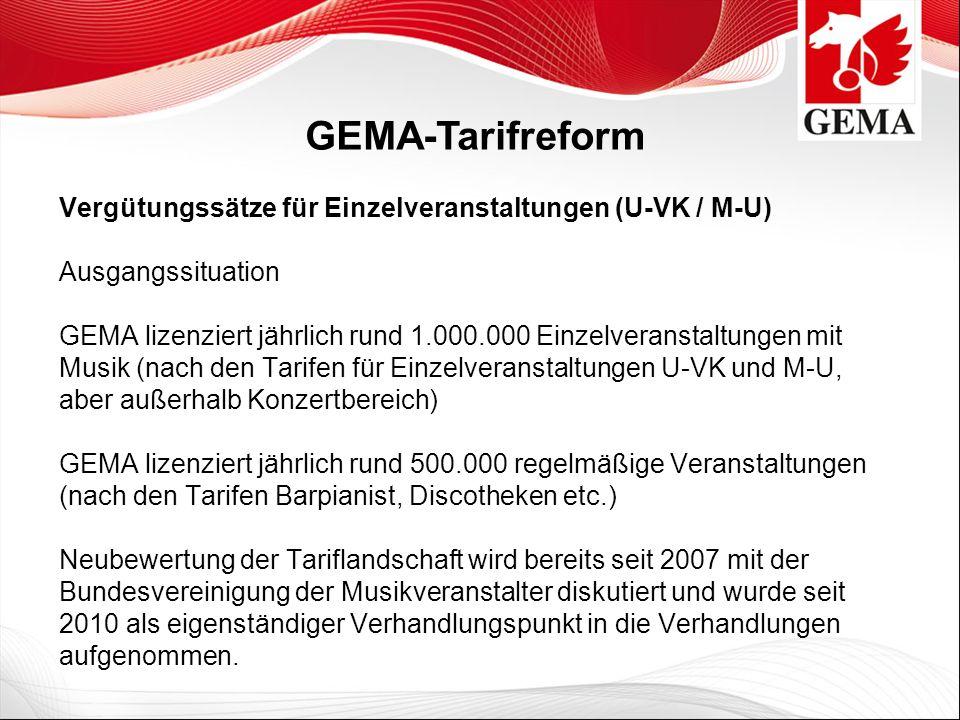 GEMA-Tarifreform Vergütungssätze für Einzelveranstaltungen (U-VK / M-U) Ausgangssituation.