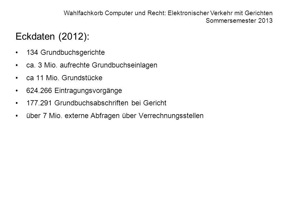 Eckdaten (2012): 134 Grundbuchsgerichte