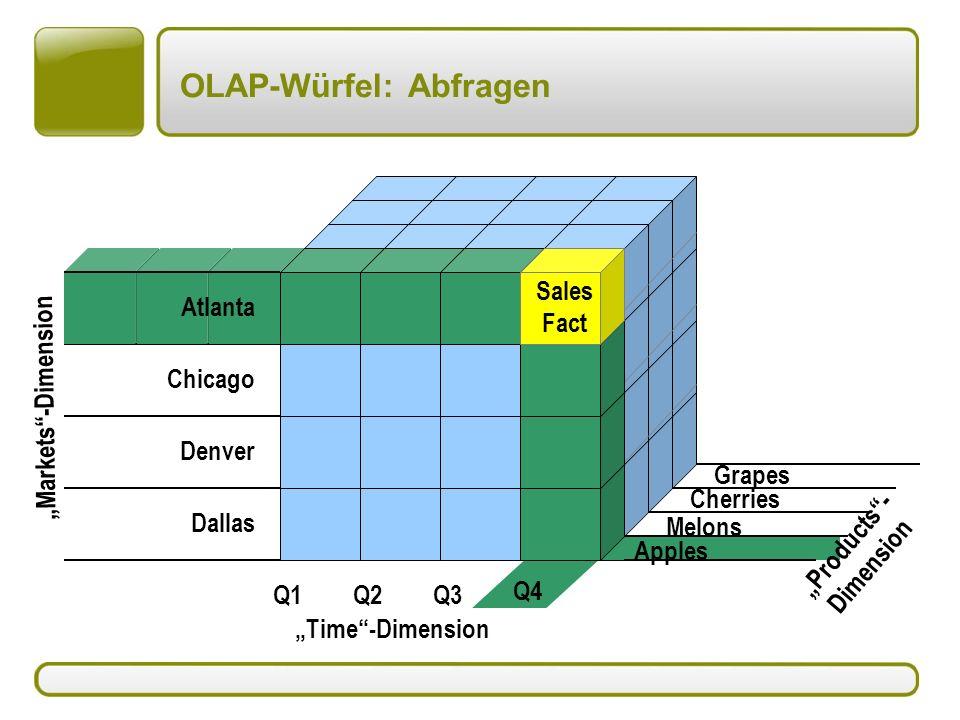 OLAP-Würfel: Abfragen