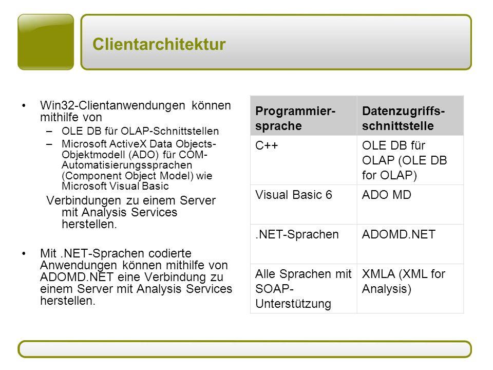 Clientarchitektur Win32-Clientanwendungen können mithilfe von