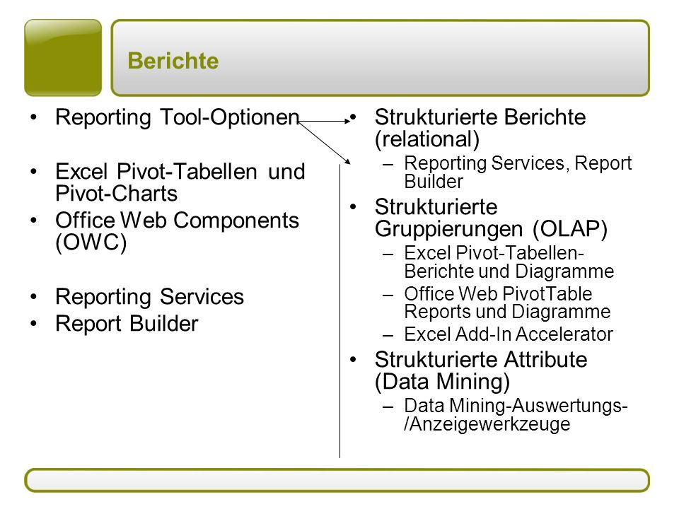Berichte Reporting Tool-Optionen Excel Pivot-Tabellen und Pivot-Charts