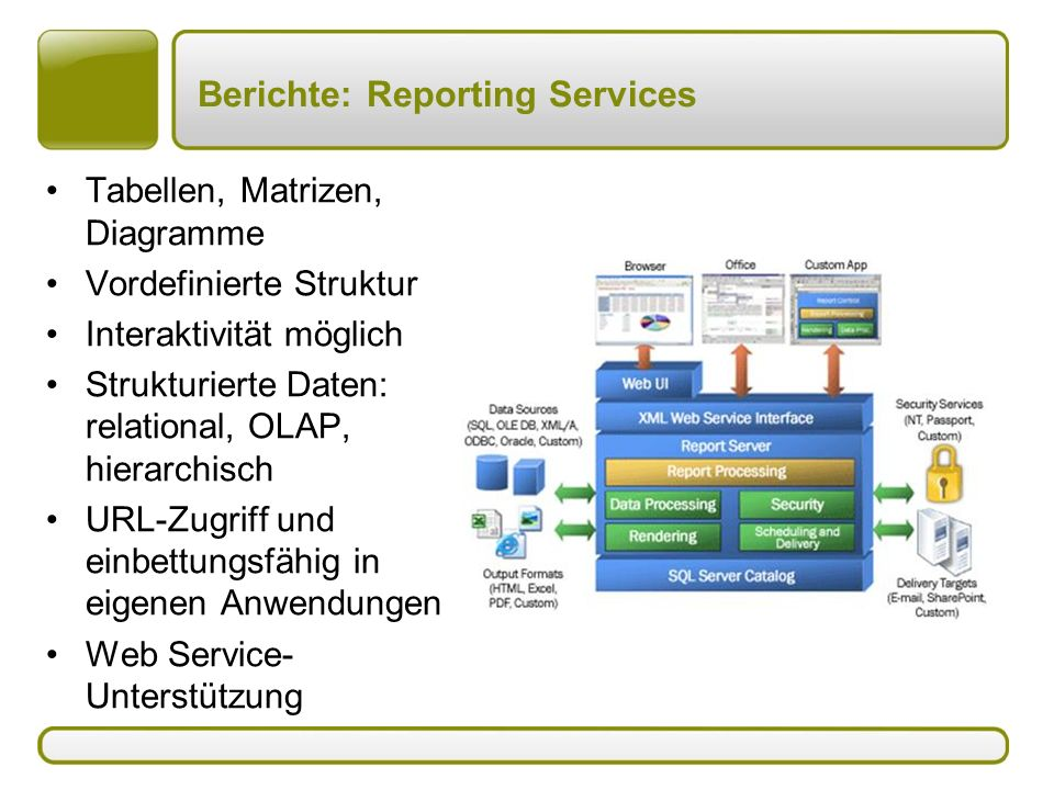 Berichte: Reporting Services