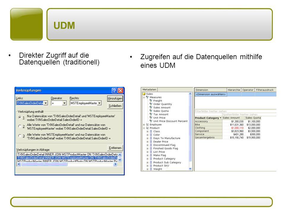 UDM Direkter Zugriff auf die Datenquellen (traditionell)