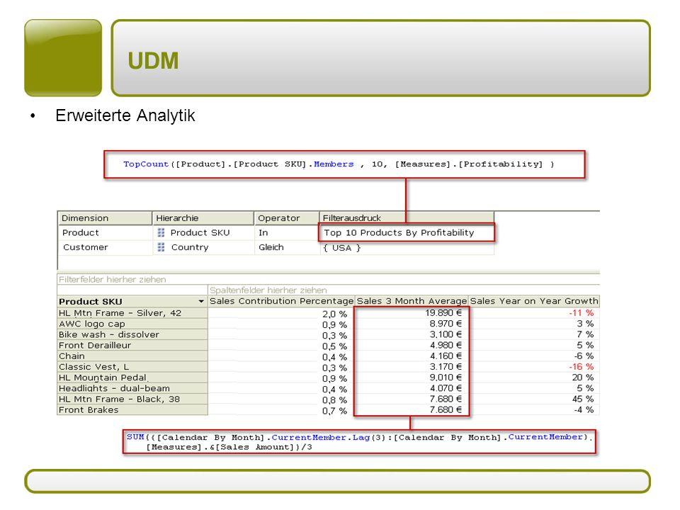 UDM Erweiterte Analytik