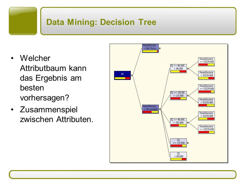 Data Mining: Decision Tree