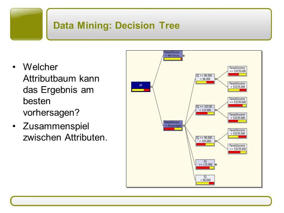 Data Mining: Decision Tree