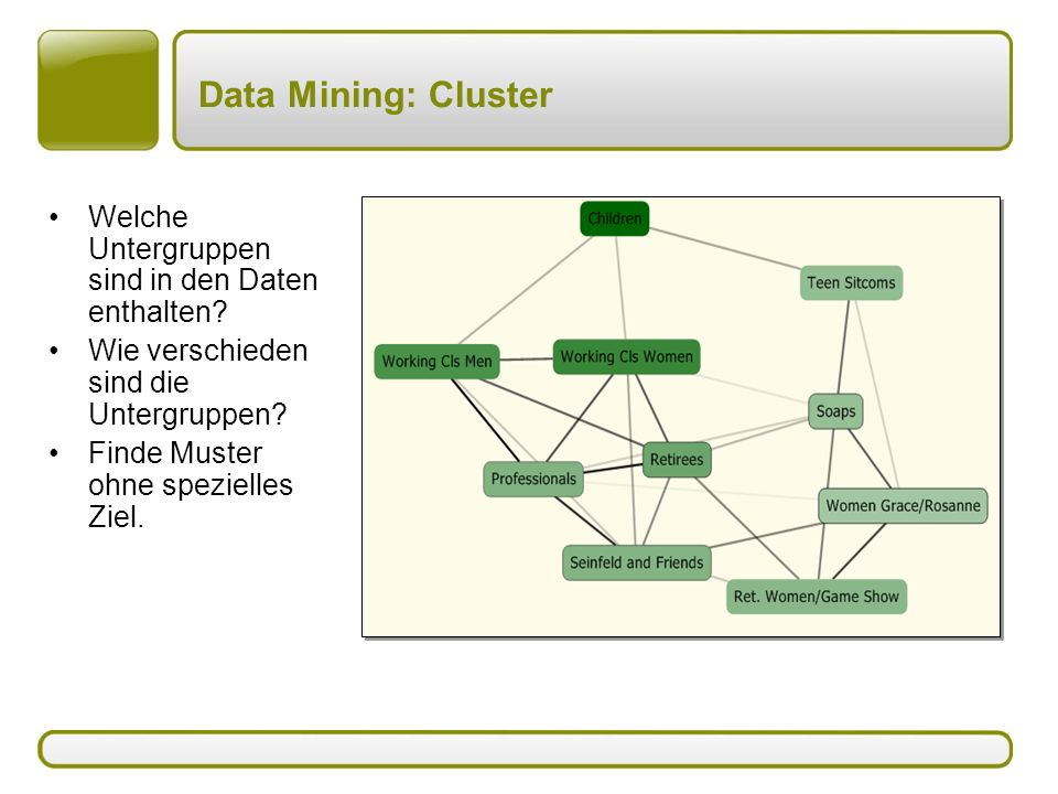 Data Mining: Cluster Welche Untergruppen sind in den Daten enthalten