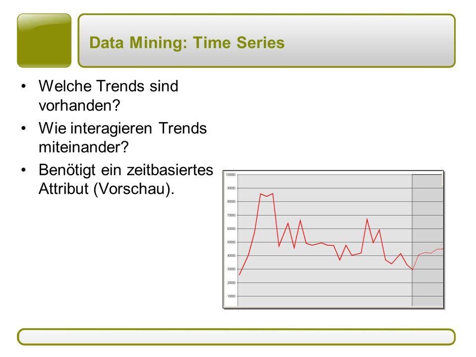 Data Mining: Time Series