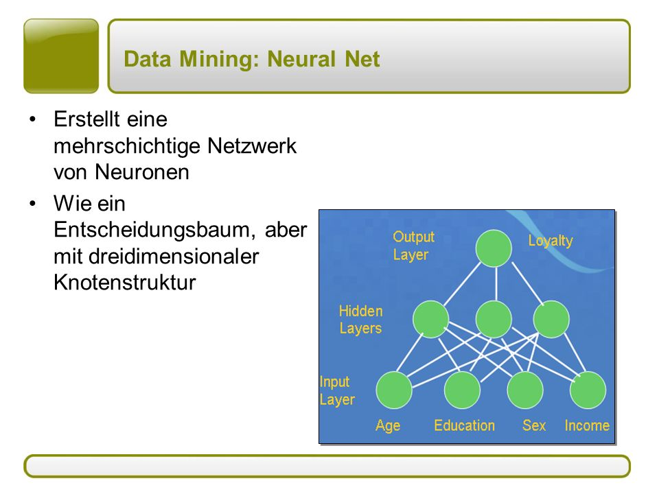 Data Mining: Neural Net