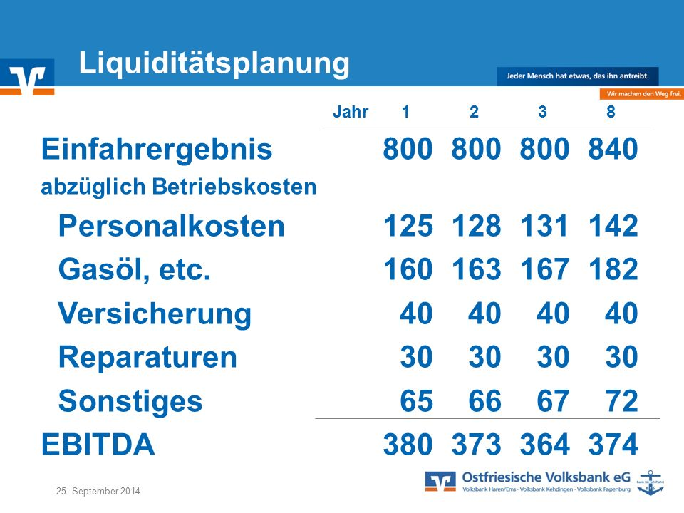 Liquiditätsplanung Einfahrergebnis 800 800 800 840