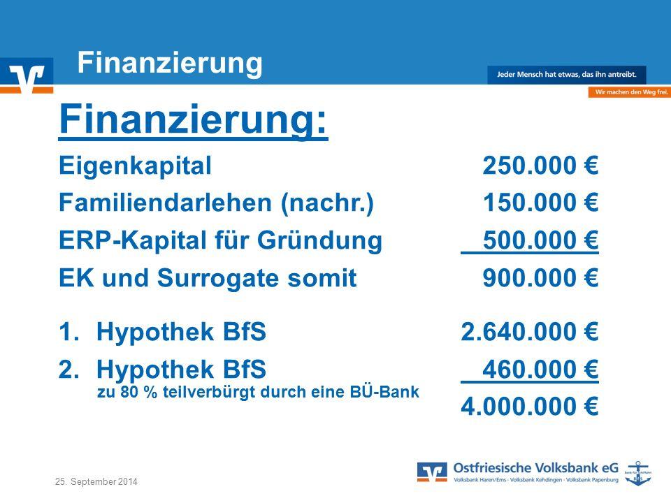 Finanzierung: Finanzierung Eigenkapital 250.000 €