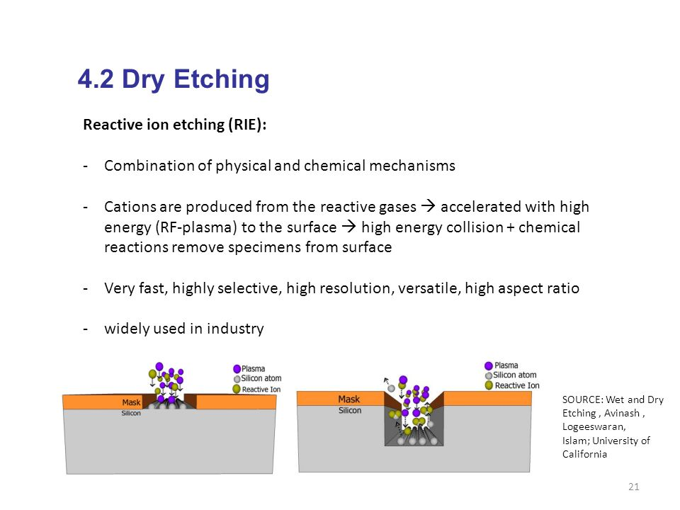 4.2 Dry Etching Reactive ion etching (RIE):