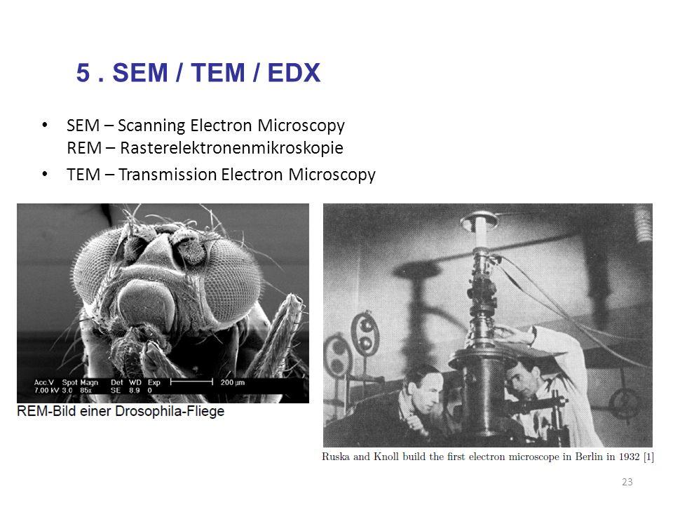 5 . SEM / TEM / EDX SEM – Scanning Electron Microscopy REM – Rasterelektronenmikroskopie.