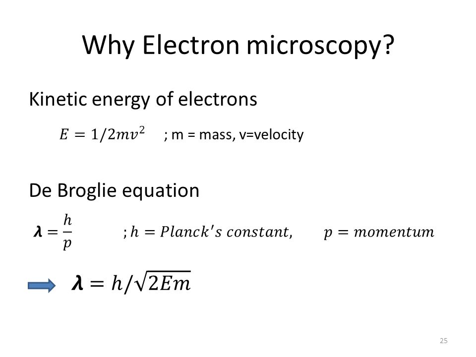 Why Electron microscopy