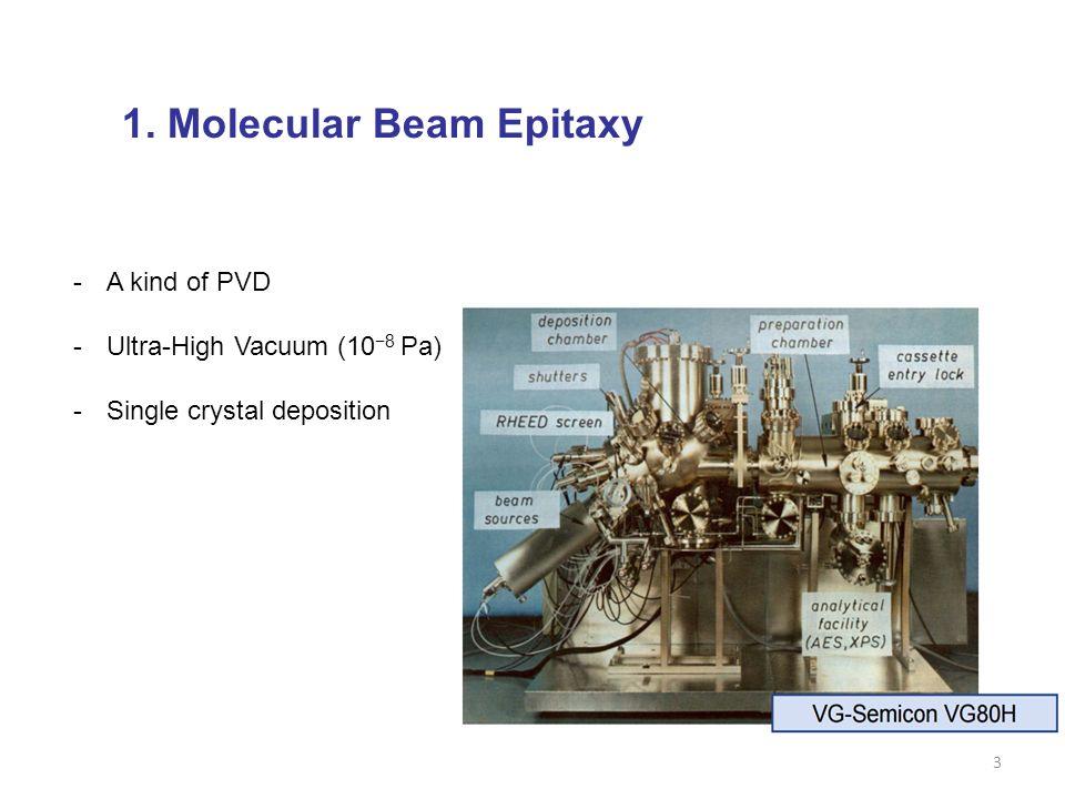 1. Molecular Beam Epitaxy