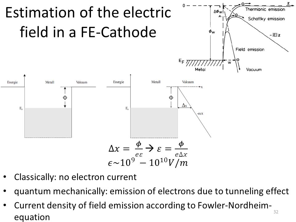 Estimation of the electric field in a FE-Cathode