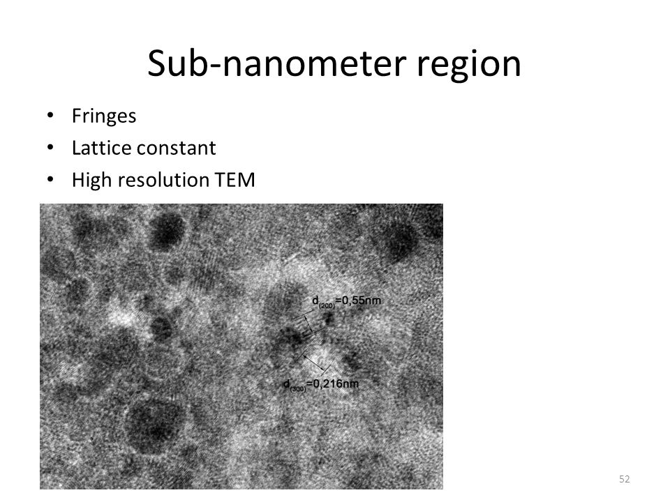 Sub-nanometer region Fringes Lattice constant High resolution TEM