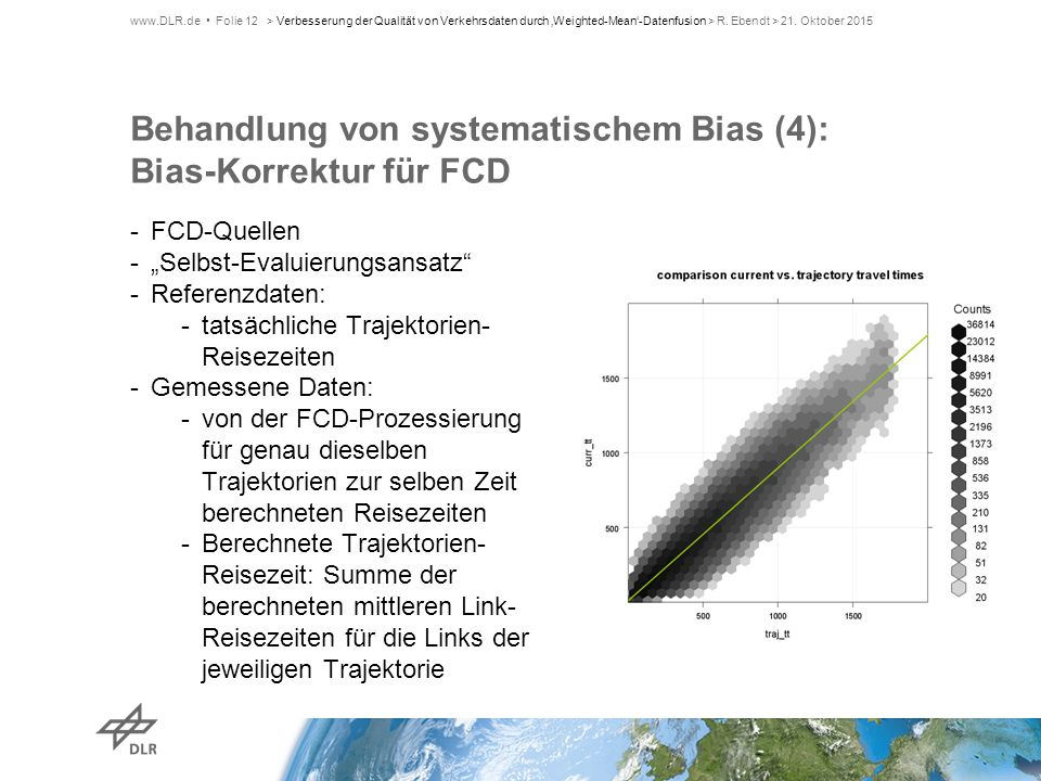 Behandlung von systematischem Bias (4): Bias-Korrektur für FCD