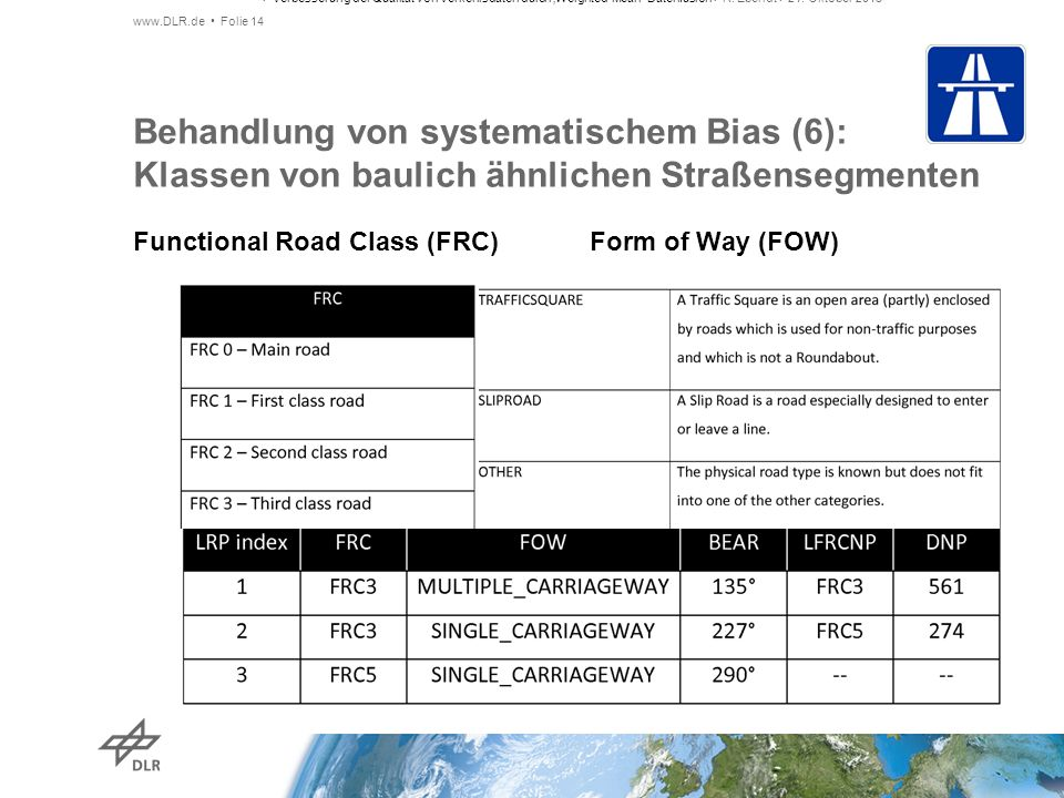 > Verbesserung der Qualität von Verkehrsdaten durch 'Weighted-Mean'-Datenfusion > R. Ebendt > 21. Oktober 2015