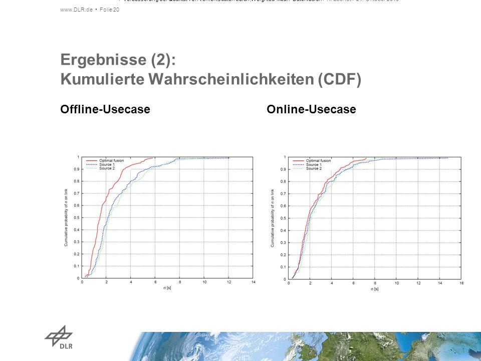 Ergebnisse (2): Kumulierte Wahrscheinlichkeiten (CDF)