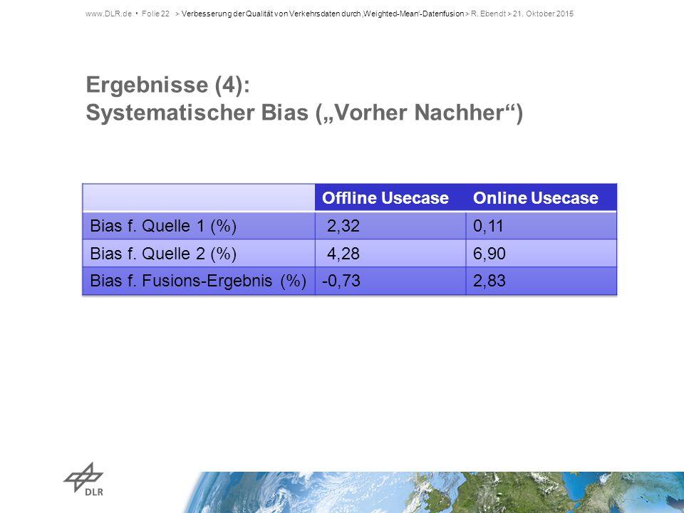 """Ergebnisse (4): Systematischer Bias (""""Vorher Nachher )"""