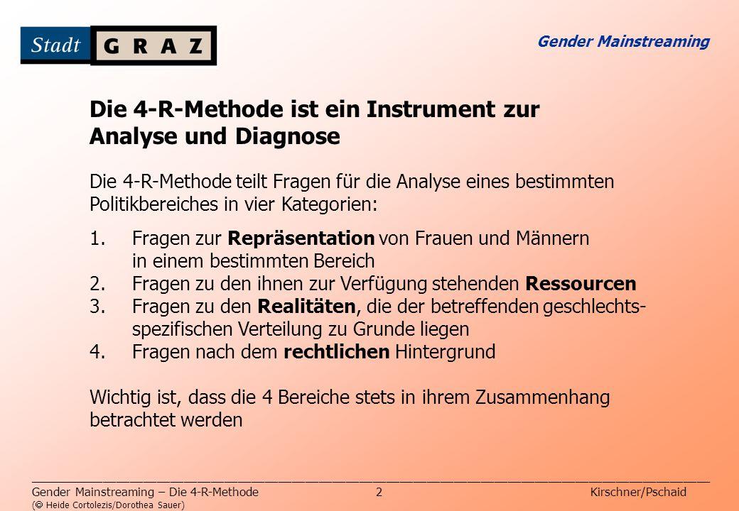 Die 4-R-Methode ist ein Instrument zur Analyse und Diagnose