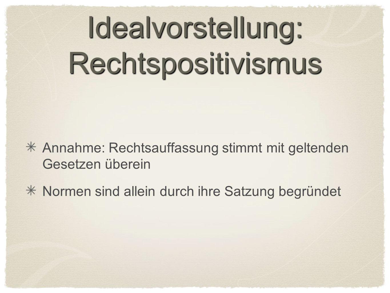 Idealvorstellung: Rechtspositivismus