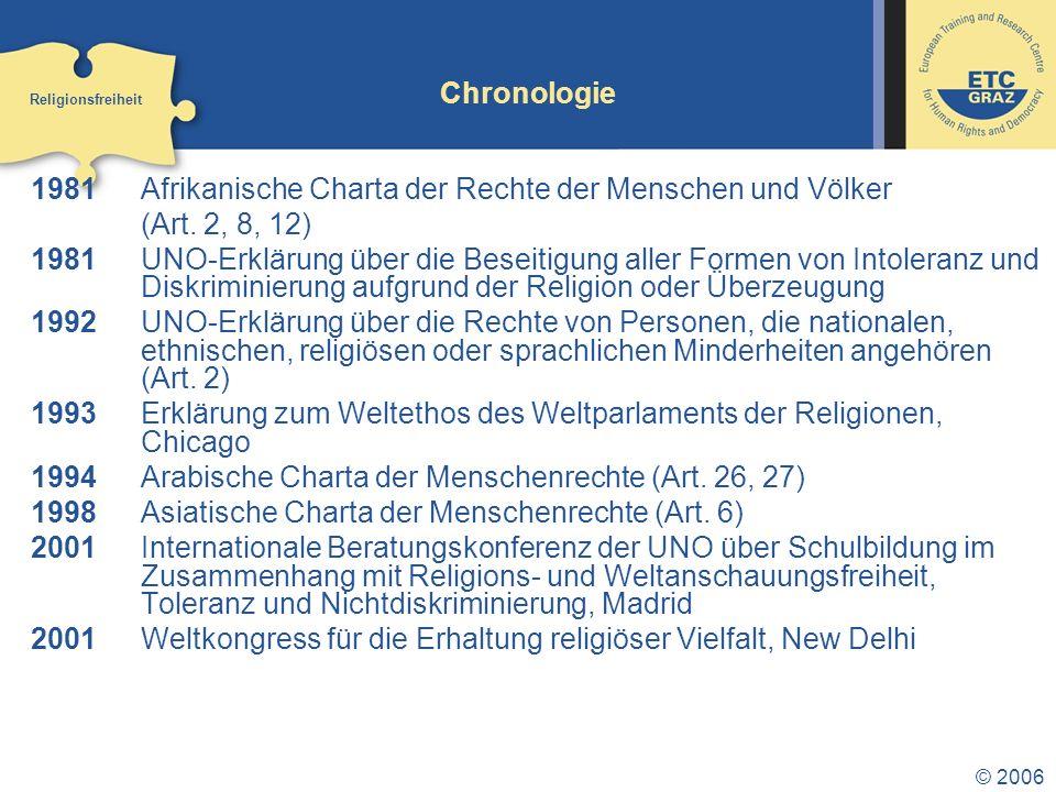 1981 Afrikanische Charta der Rechte der Menschen und Völker