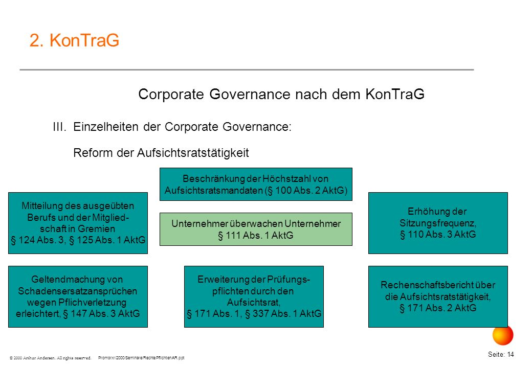 2. KonTraG Corporate Governance nach dem KonTraG