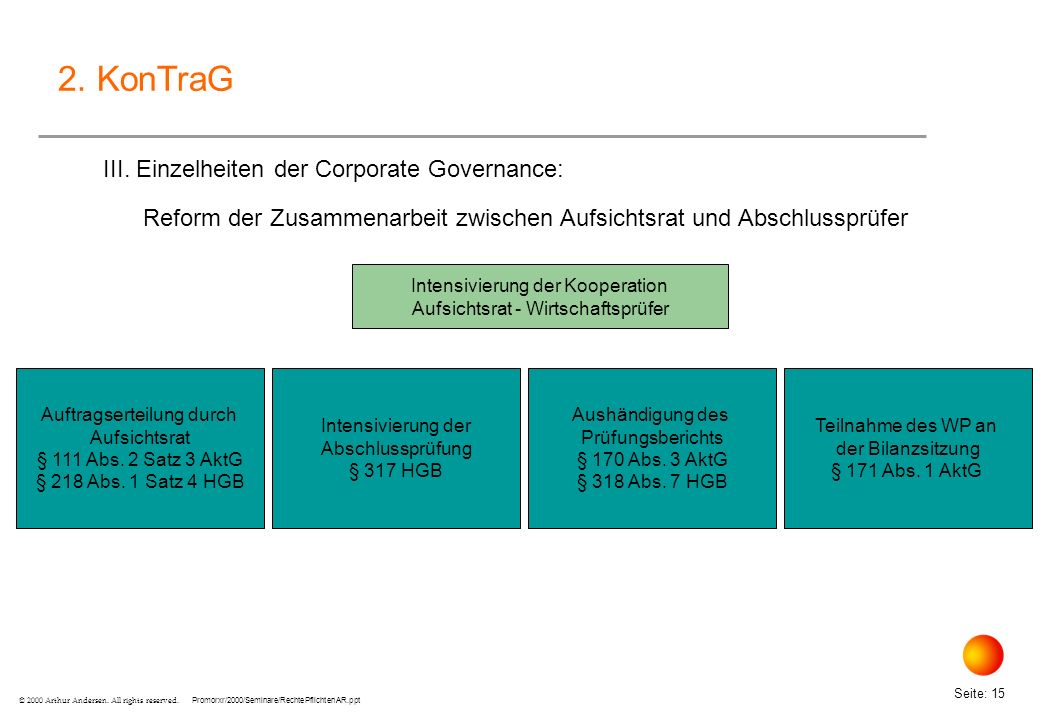 2. KonTraG III. Einzelheiten der Corporate Governance: