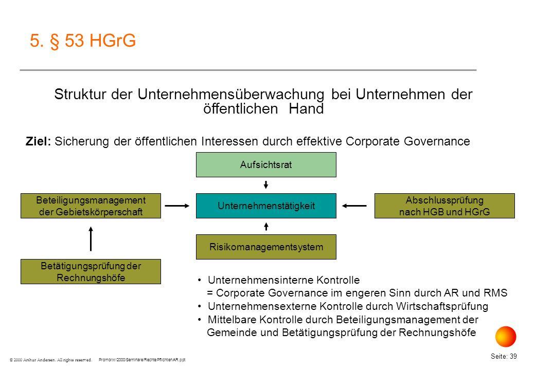 5. § 53 HGrG Struktur der Unternehmensüberwachung bei Unternehmen der öffentlichen Hand.