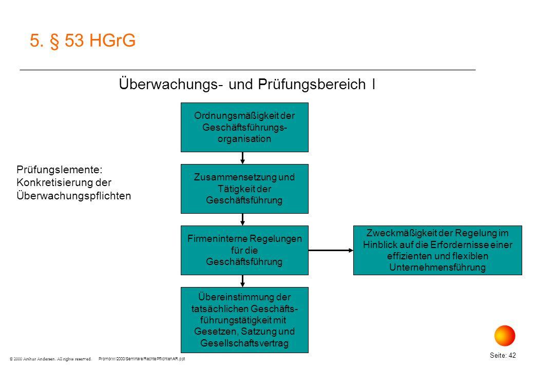 5. § 53 HGrG Überwachungs- und Prüfungsbereich I