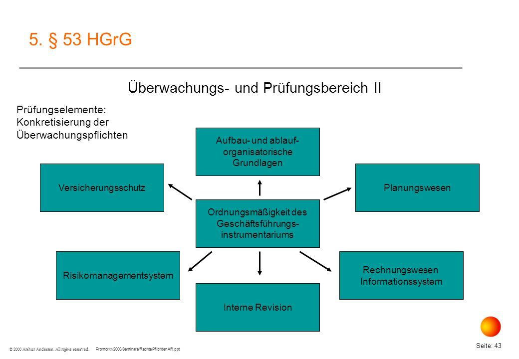 5. § 53 HGrG Überwachungs- und Prüfungsbereich II