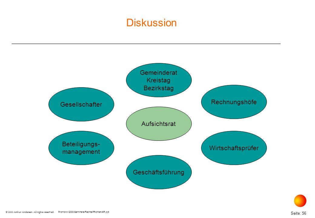Diskussion Gemeinderat Kreistag Bezirkstag Rechnungshöfe