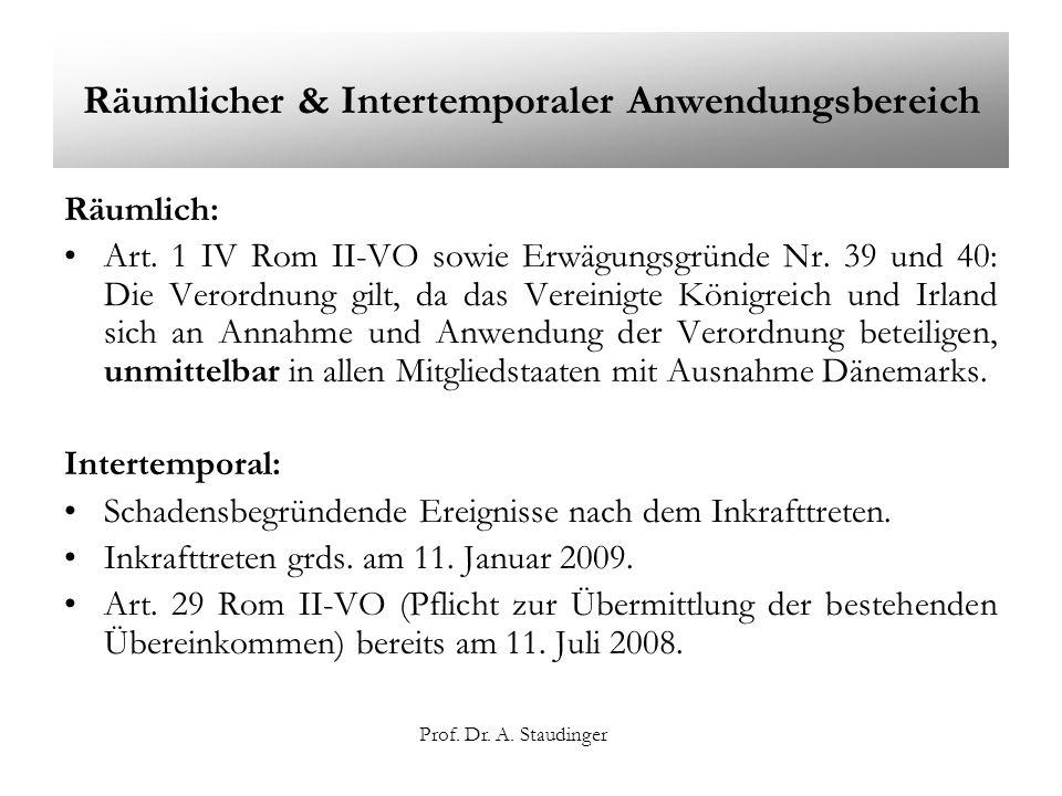 Räumlicher & Intertemporaler Anwendungsbereich