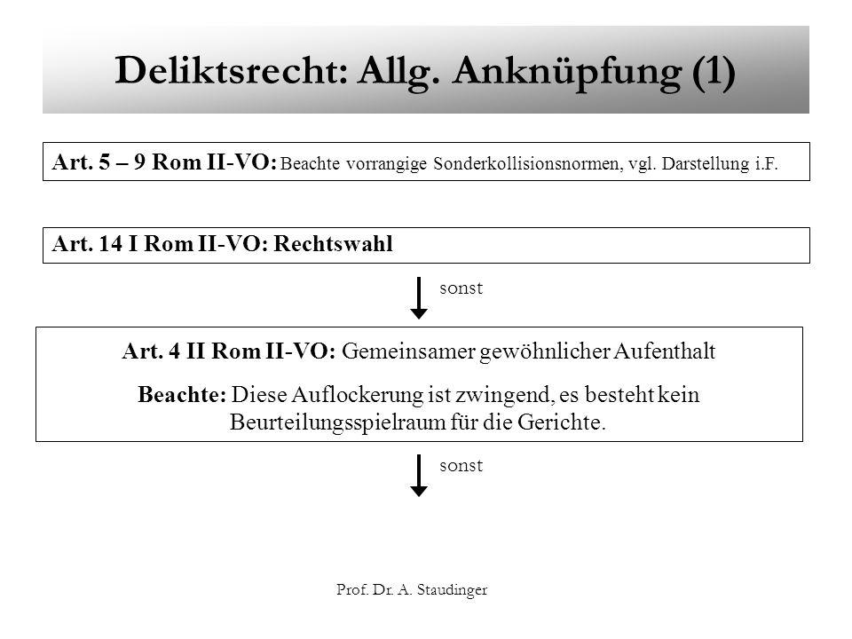 Deliktsrecht: Allg. Anknüpfung (1)