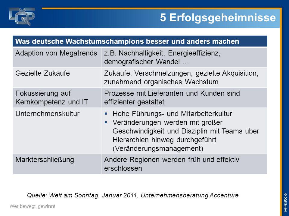 5 Erfolgsgeheimnisse Was deutsche Wachstumschampions besser und anders machen. Adaption von Megatrends.
