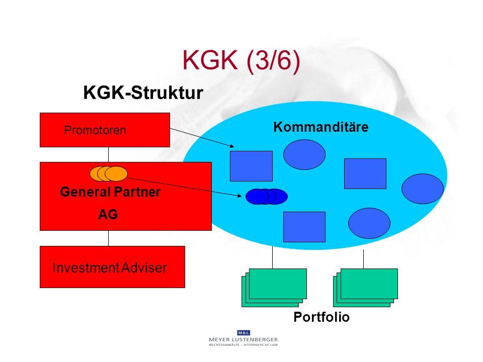 KGK (3/6) KGK-Struktur Kommanditäre General Partner AG
