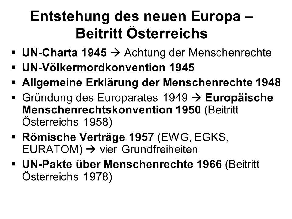 Entstehung des neuen Europa – Beitritt Österreichs